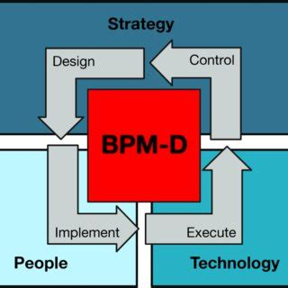 Research articles on business management pdf
